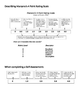 5th Grade Writing (with Research) Rubrics