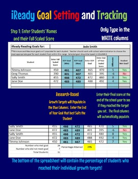 5th Grade iReady ELA Goal Setting Calculator
