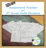 5th Grade iReady Math Data Tracker