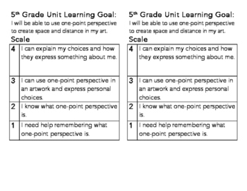 5th One Point Perspective Learning Goal and Scale