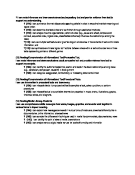 5th Reading TEKS Checklist