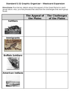 TN SS Standard 5.02 Graphic Organizer-Impact of Westward Expansion on the Plains