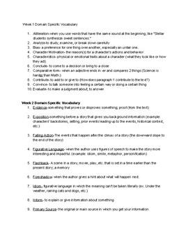 5th grade Academic Vocabulary