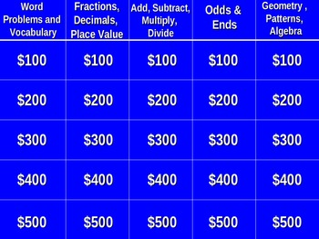 5th grade Common Core End of Year Test Prep Math Jeopardy