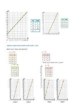 5th grade Common Core Math Standards