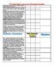 5th grade Common Core Math checklist/Assessment Tracker