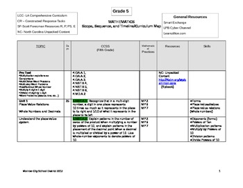 5th grade Common Core Scope and Sequence