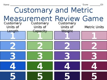 5th grade Customary and Metric Measurement Review Game