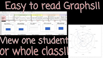 5th grade Math Digi Wall Google Spreadsheet Data Tracker