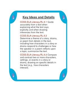 5th grade ELA CCSS/Resources Binder