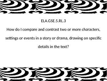 5th grade ELA Essential Questions for G.S.E.