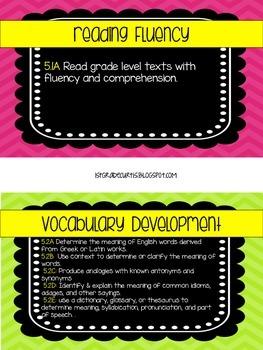 5th grade ELA TEKS  Colorful Organization Labels *updated!
