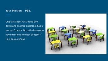 5th grade EnVision Math Topic 3 / Lesson 1 PPP Lesson