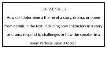 5th grade ELA Essential Questions posters for G.S.E.