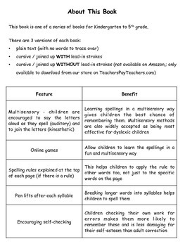 grade / Fifth grade Spelling & HANDWRITING worksheets (78 Worksheets)
