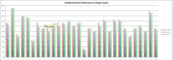 5th grade Go Math Assessment Analysis
