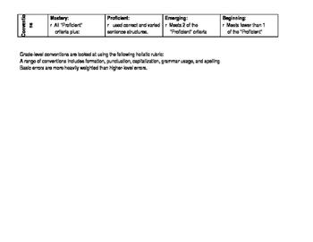5th grade Informative/Explanatory Writing Rubric