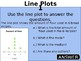 5th grade Line Plot, Triangles, Quadrilaterals, and Coordinate Graph Review Game