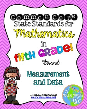 5th grade Math Common Core Standards Posters Measurement and Data