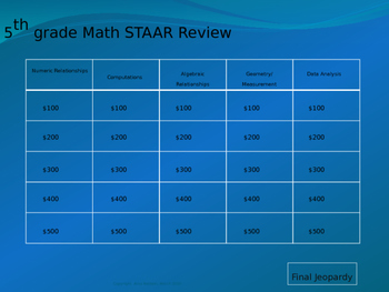 5th grade Math STAAR Review Jeopardy-Readiness Standards