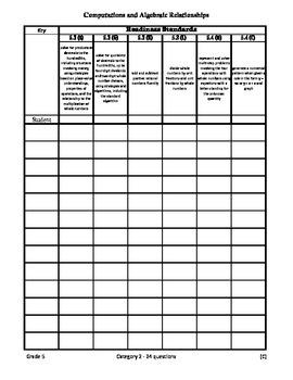 5th grade Math TEKs Checklist Category 2