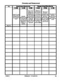 5th grade Math TEKs Checklist Category 3