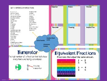 5th grade Math Vocabulary Word Wall - 100+ words