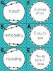 5th grade Reading WonderWorks Supplement- Unit 5 Week 3