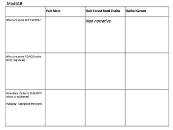 5th grade Ready Gen ModB 17-18 Organizers and Activities Differentiated