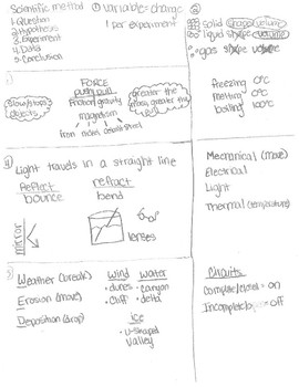 5th grade Science STAAR Cheat Sheet