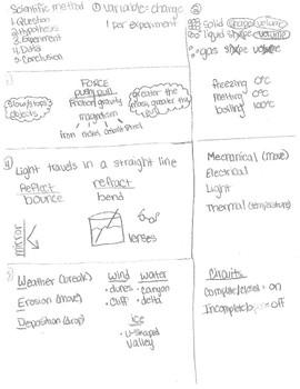 5th grade Science STAAR Cheat Sheet
