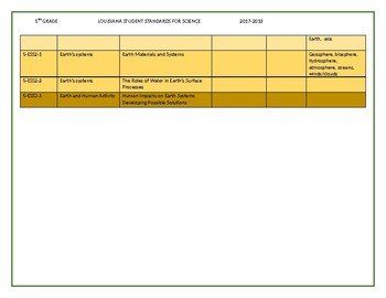 5th grade Science Standards Checklist