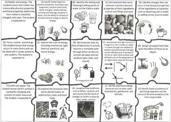 5th grade Science TEKS puzzle