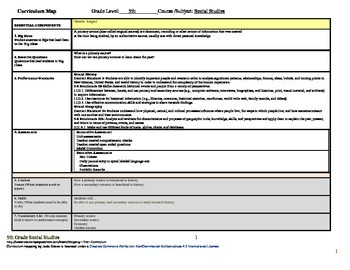5th grade Social Studies curriculum map for the year plans