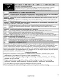 5th grade Standards for South Carolina-Editable