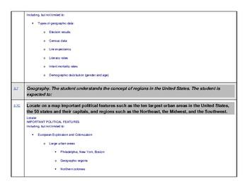 5th grade- Studies Weekly Elementary Social Studies TEKS Tools- Week 1
