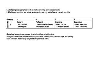 5th grade Writing Rubric for Research Standard