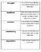 5th grade science vocabulary flash cards streamlined TEKS