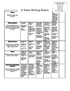 6 Traits writing rubric