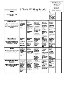 6 Traits writing rubric