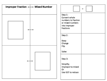 5th or 6th Math Spiral Sheets
