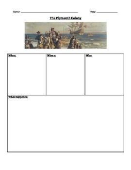 5w's - The Plymouth Colony