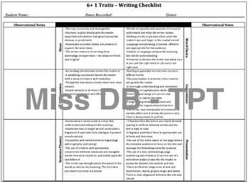 Based off 6+1 Traits of Writing - Conferencing Checklist
