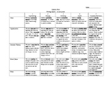 6 + 1 Traits of Writing Rubric for Opinion Writing