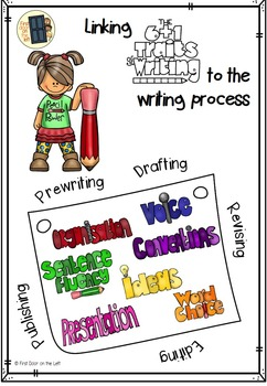 6+1 Traits of Writing and the writing process AUS