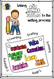 6+1 Traits of Writing and the writing process US