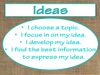 6+1 Writing Traits  Anchor Charts Signs/Posters (Burlap and Turquoise)