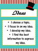 6+1 Writing Traits  Anchor Charts Signs/Posters (Carnival Themed/Turquoise)
