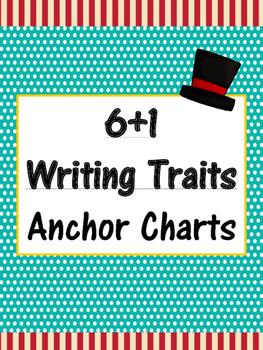 6+1 Writing Traits  Anchor Charts Signs/Posters (Carnival