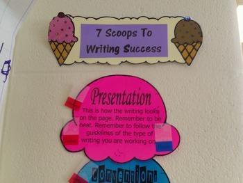 6 + 1 Writing Traits Ice Cream Scoops